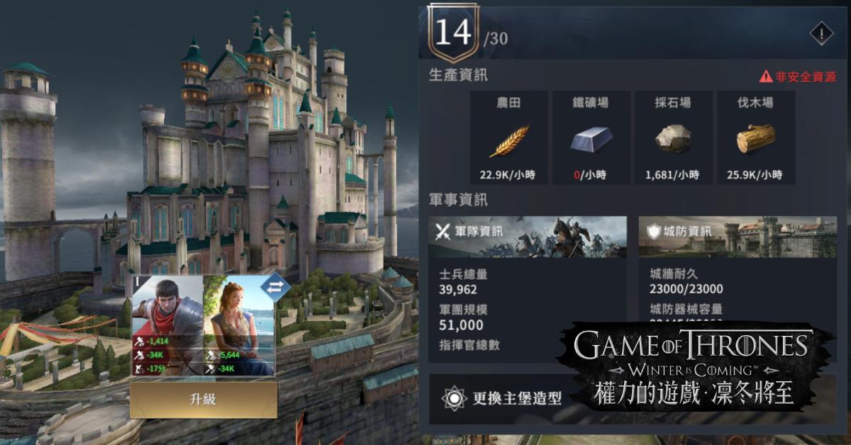 圖1:《權力的遊戲:凜冬將至》「主堡」是領地的心臟